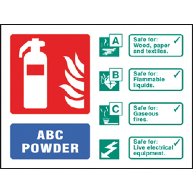 Powder Fire Extinguisher ID Sign | Fire Safety Signage