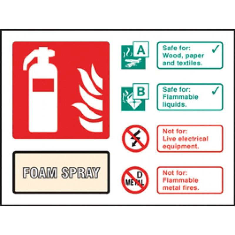 Foam Fire Extinguisher ID Sign | Fire Safety Signage