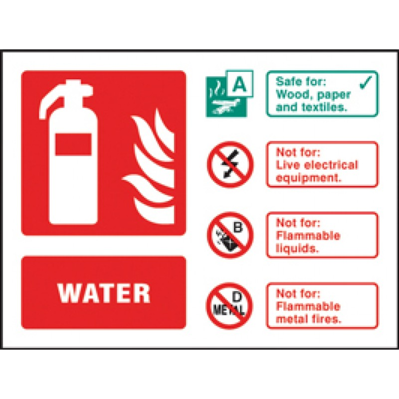 Water Fire Extinguisher ID Sign